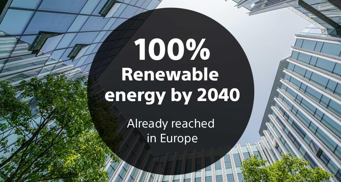 Sustainability_renewable energy